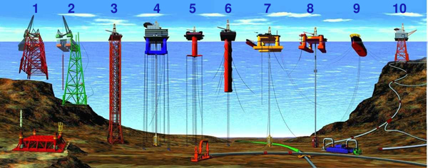 Pic 5 - Types of_offshore_oil_and_gas_structures
