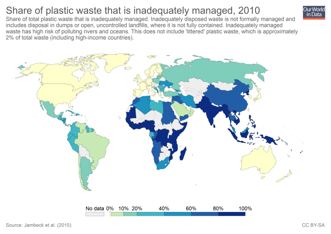 inadequately-managed-plastic